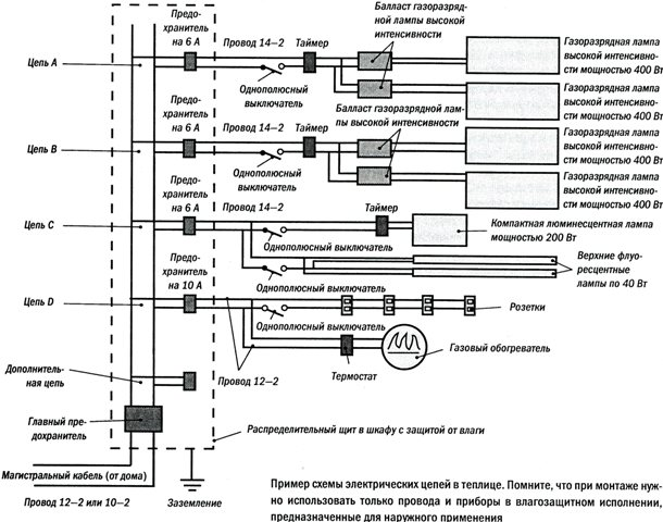 Схема электрических цепей в